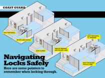 Navigating Locks Safely