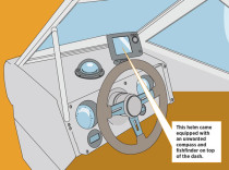 DIY in-dash instrument instructions